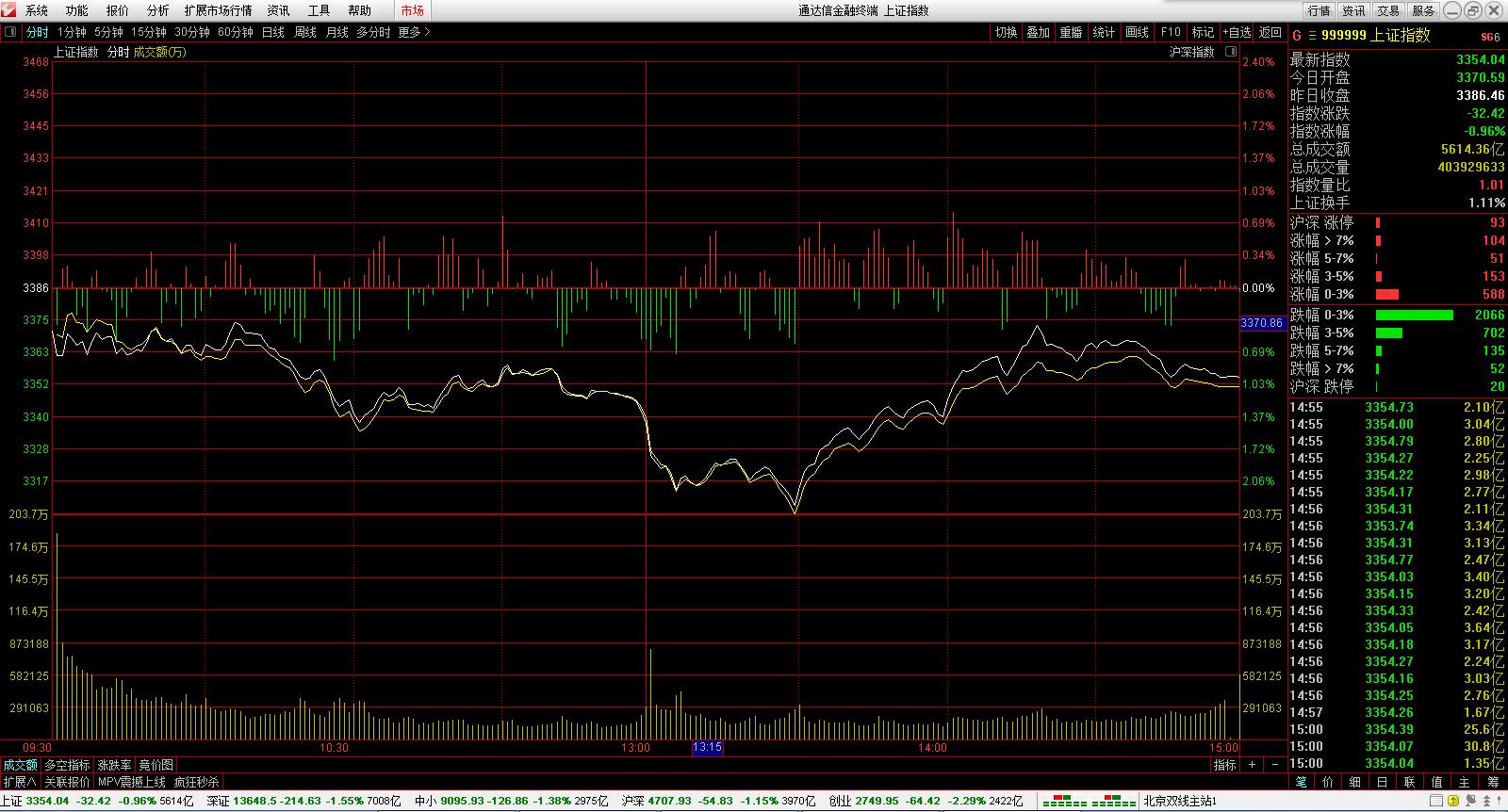 股票开户能低到多少钱?门槛是多少?