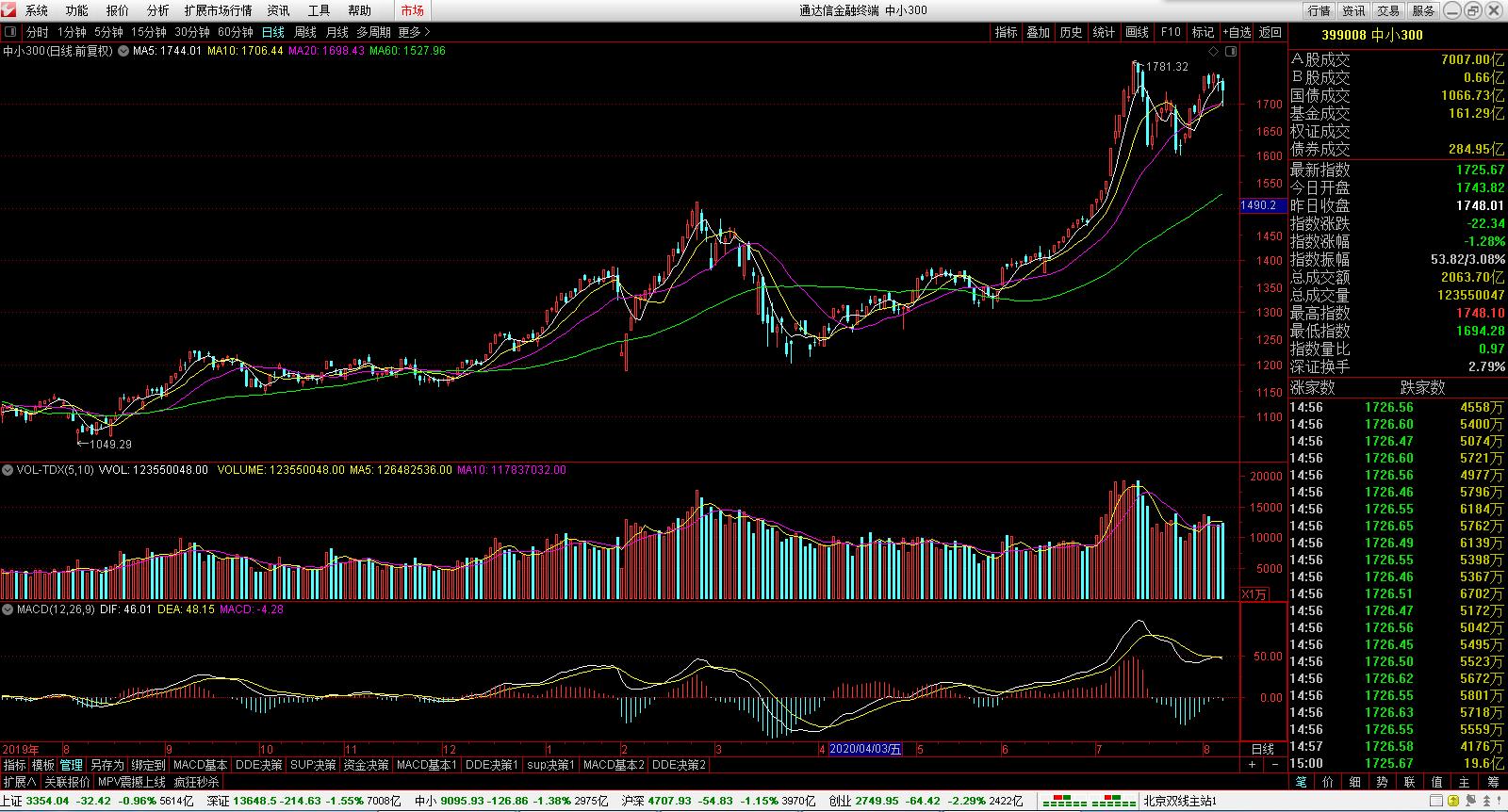 股票开户当天可以交易吗