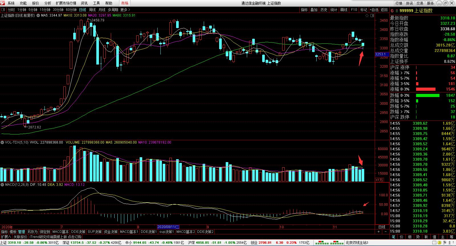 买股票怎么开户流程是什么?